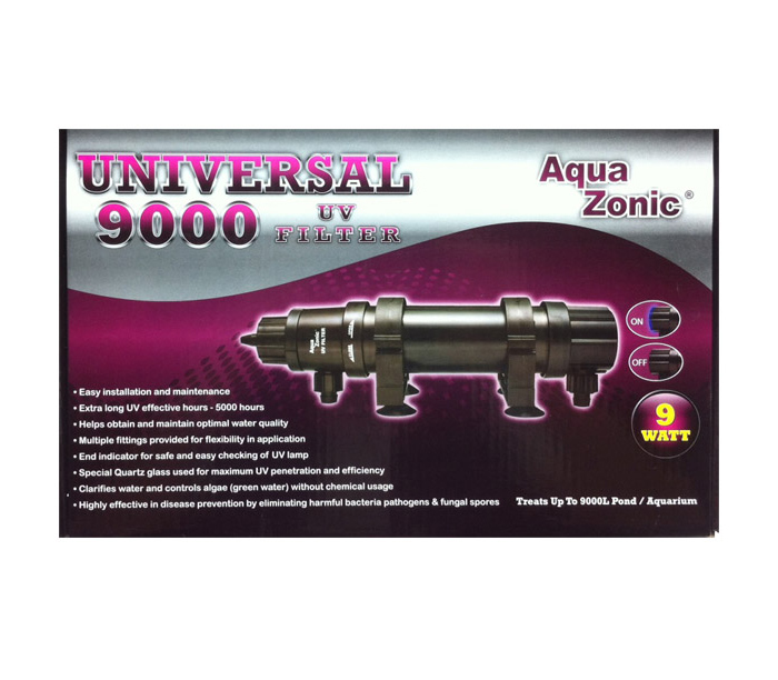 Win An AQUA ZONIC UV Filter