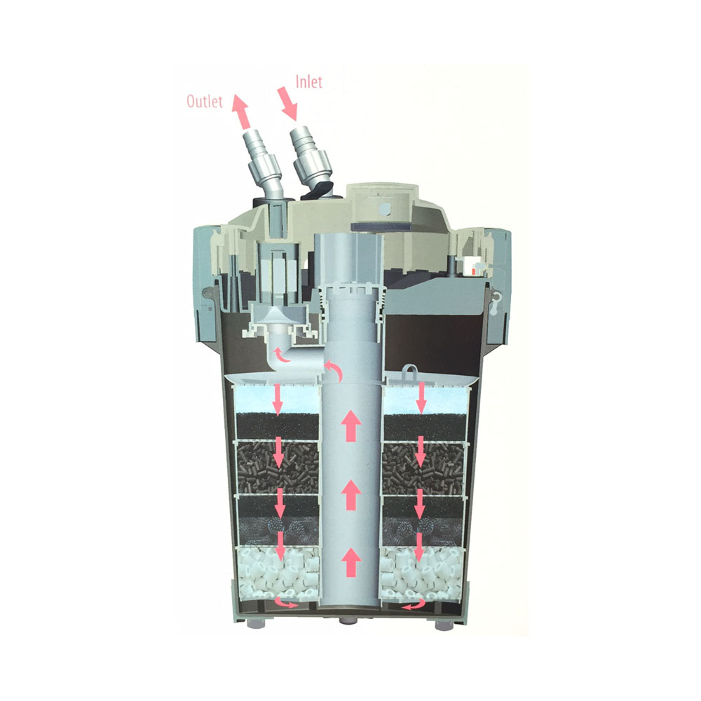 AQUA SYNCRO Xtreme AE160 Cross Section