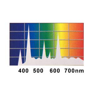Aqua Zonic Super Tropical Pink Spectrum